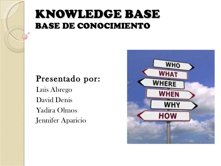 KNOWLEDGE BASE BASE DE CONOCIMIENTO Presentado por: Luis Abrego David Denis Yadira Olmos Jennifer Aparicio