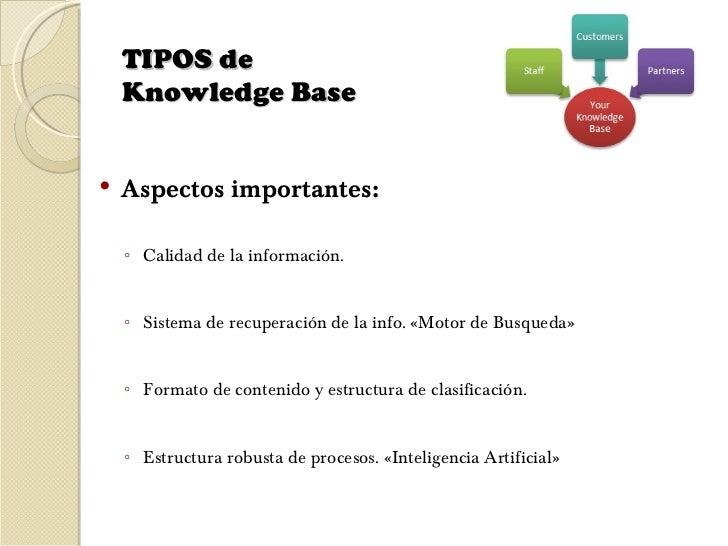TIPOS de  Knowledge Base <ul><li>Aspectos importantes:  </li></ul><ul><ul><li>Calidad de la información. </li></ul></ul><u...
