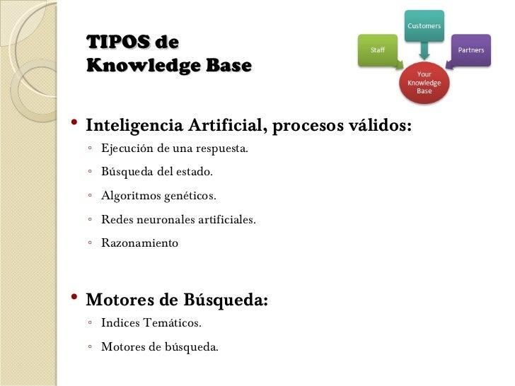 TIPOS de  Knowledge Base <ul><li>Inteligencia Artificial, procesos válidos:  </li></ul><ul><ul><li>Ejecución de una respue...