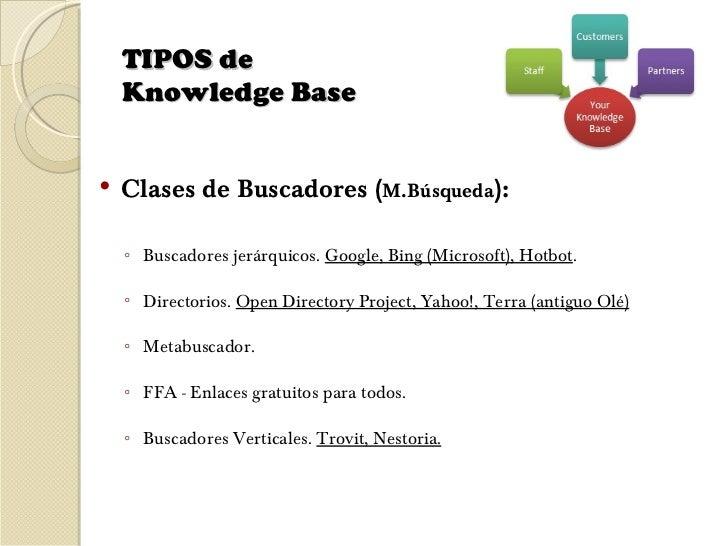 TIPOS de  Knowledge Base <ul><li>Clases de Buscadores ( M.Búsqueda ):  </li></ul><ul><ul><li>Buscadores jerárquicos.  Goog...