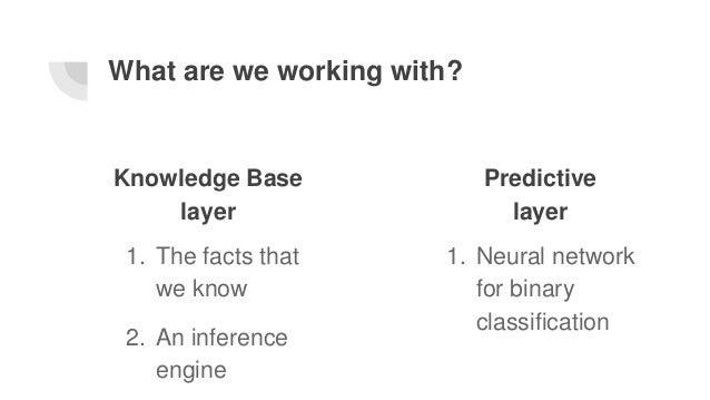 Knowledge base completion presentation Slide 2