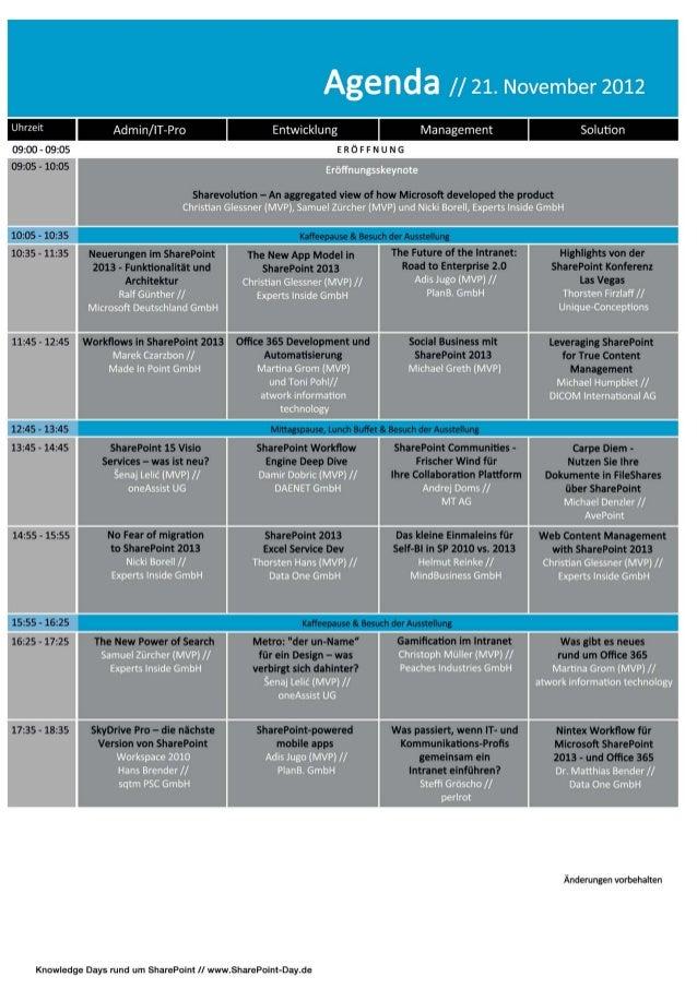 Knowledge Days rund um SharePoint – Das Event zu Microsoft SharePoint 2013