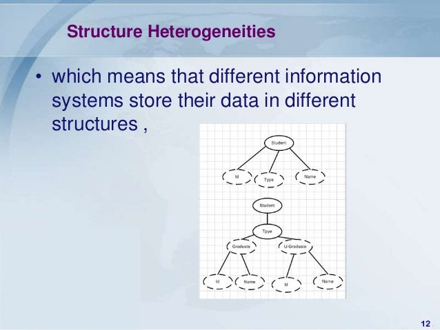 Structure Heterogeneities• which means that different information  systems store their data in different  structures ,    ...