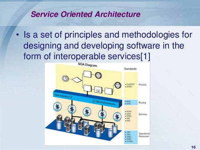Service Oriented Architecture• Is a set of principles and methodologies for  designing and developing software in the  for...