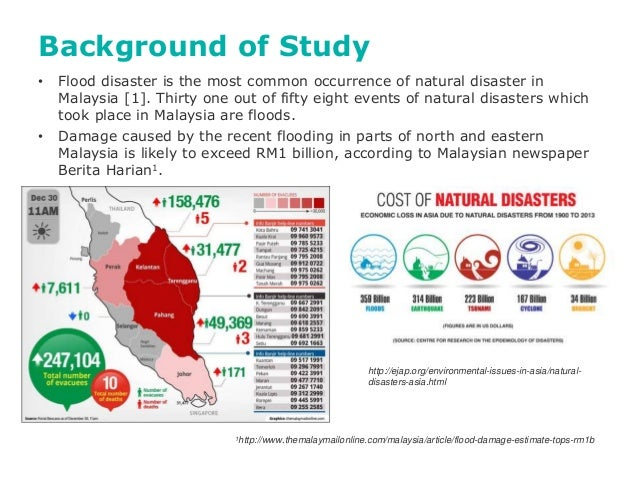 Article About Natural Disaster In Malaysia