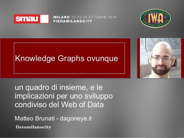 Knowledge Graphs ovunque  un quadro di insieme, e le  implicazioni per uno sviluppo  condiviso del Web of Data  Matteo Bru...
