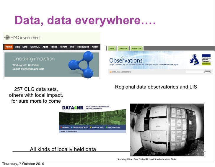Data, data everywhere….           257 CLG data sets,                        Regional data observatories and LIS    others ...