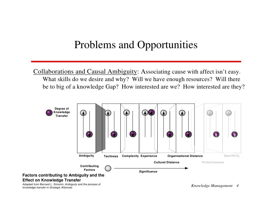 Problems and Opportunities          Collaborations and Causal Ambiguity: Associating cause with affect isn't easy.        ...