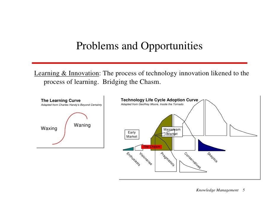 Problems and Opportunities  Learning & Innovation: The process of technology innovation likened to the    process of learn...