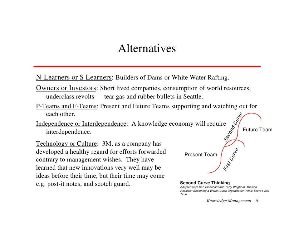 Alternatives  N-Learners or S Learners: Builders of Dams or White Water Rafting. Owners or Investors: Short lived companie...