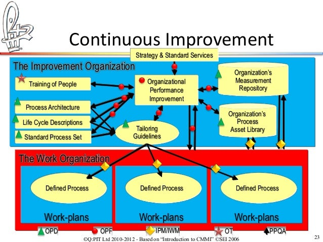 ten principles of knowledge management Ten principles for managing knowledge to address these questions, it is useful to begin with the basic principles for understanding the management of knowledge 1.