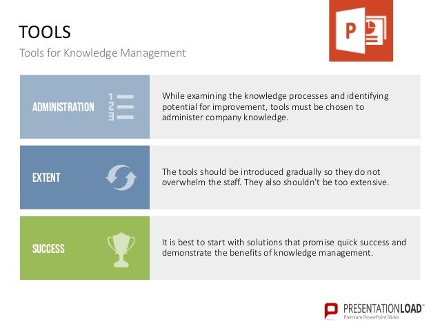 Knowledge management website templates choice image template knowledge management powerpoint templates management knowledge assessment 14 maxwellsz choice image toneelgroepblik Gallery