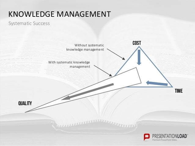 Knowledge management powerpoint templates knowledge management systematic toneelgroepblik Gallery