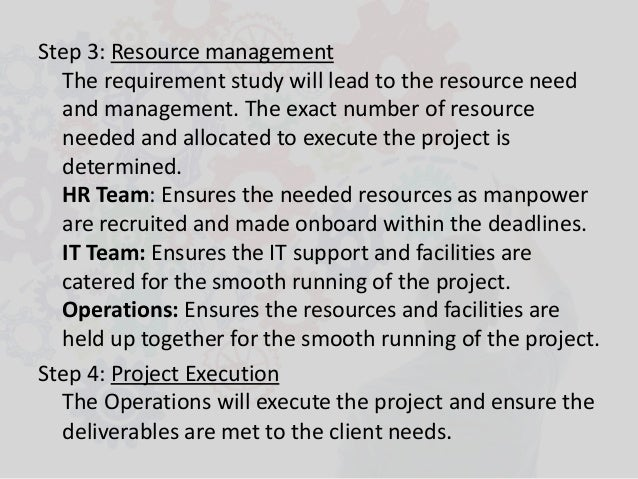 Step 3: Resource management The requirement study will lead to the resource need and management. The exact number of resou...