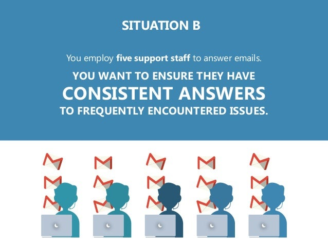 YOU WANT TO ENSURE THEY HAVE CONSISTENT ANSWERS TO FREQUENTLY ENCOUNTERED ISSUES. You employ five support staff to answer ...