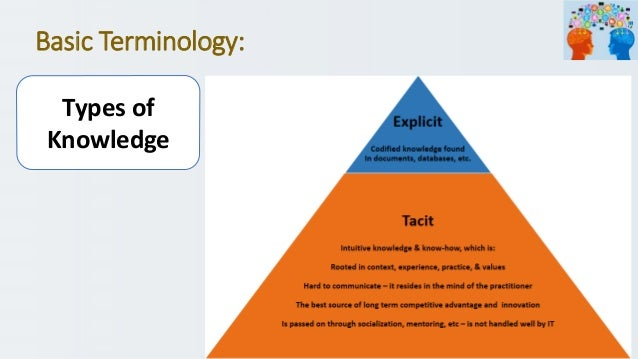 tacit knowledge transfer Knowledge transfer: types, approaches & process tacit knowledge: it is personal knowledge embedded in individuals depending on their experience and involves intangible elements like personal belief, perspective and values.