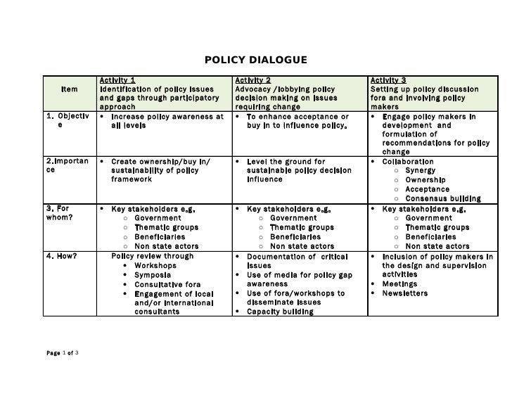 POLICY DIALOGUE               Activity 1                        Activity 2                        Activity 3     Item     ...