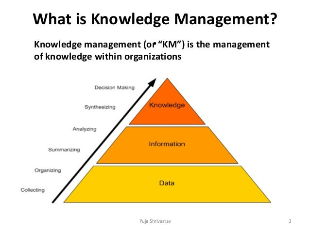 knowledge management through strategic management process Using the balanced scorecard as a strategic management  through new products  new strategies and processes the balanced scorecard provides a.