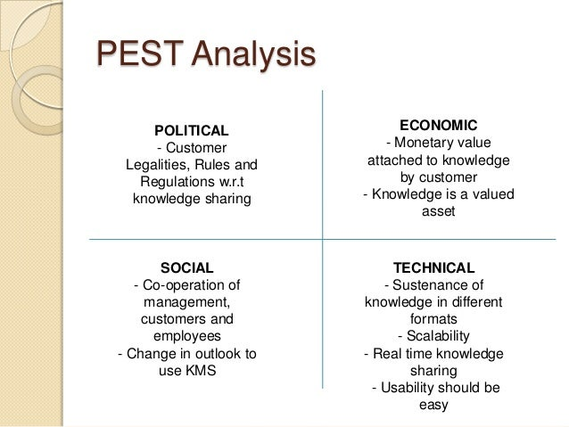 smartphone pestel analysis Pestel analysis examples we have a selection of pest, pestel and pestle analysis examples for you to learn from  everyone can own a smartphone.