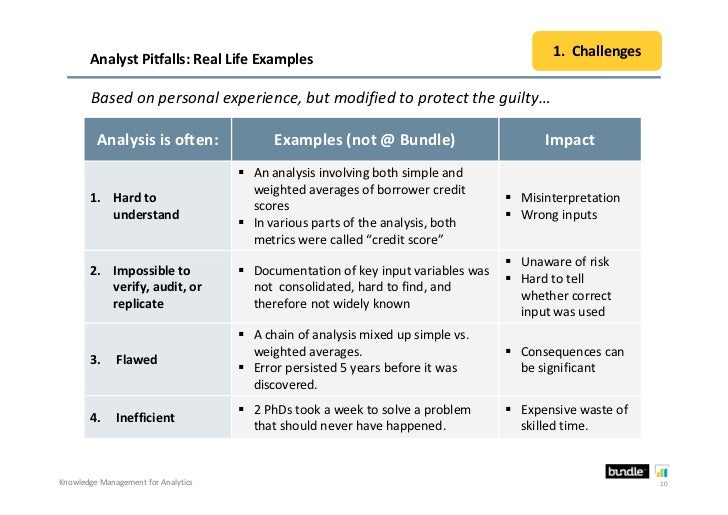 1. Challenges       Analyst Pitfalls: Real Life Examples        Based on personal experience, but modified to protect the ...