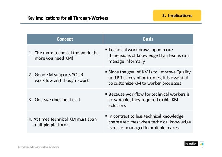3. Implications       Key Implications for all Through-Workers                                Concept                     ...