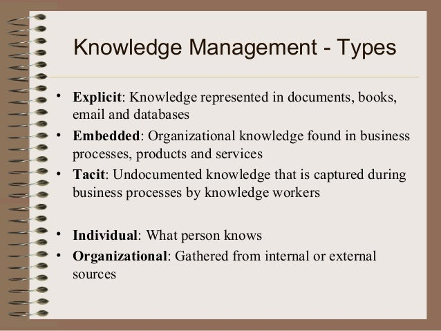 knowledge management summary The state of knowledge sharing 2016 executive summary klever knowledge benchmark report 2016 even as support teams embrace knowledge management this.