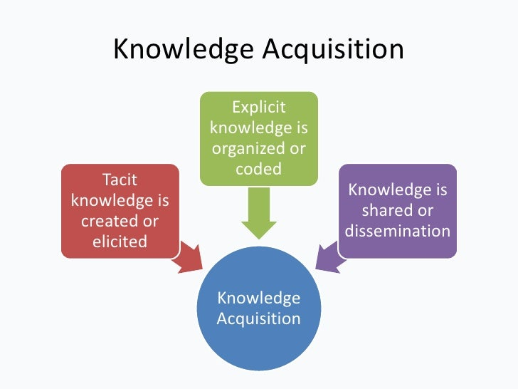 Knowledge management presentation