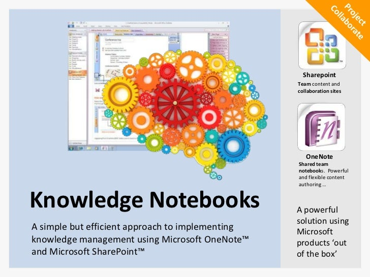 Project<br />Collaborate<br />Sharepoint<br />Teamcontent and collaboration sites<br />Knowledge Notebooks<br />A powerful...