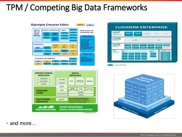 enterprise architecture in the era of big data and quantum computing