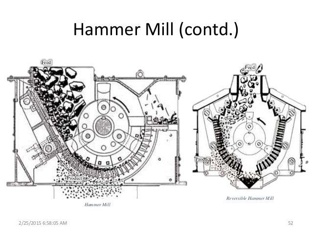 the purpose of crushing and milling Multipurpose pulses and grains mills, wheat milling  another feature of this mill is that effective and continuous crushing leads to increased production and.