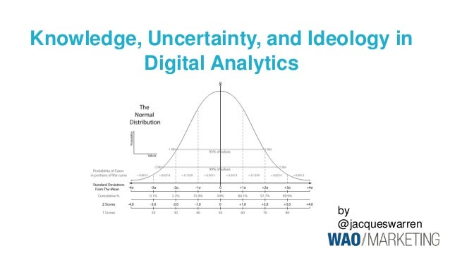 Knowledge, Uncertainty, and Ideology in          Digital Analytics                               by                       ...