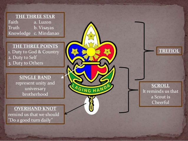 Badge the scout meaning of Wood Badge