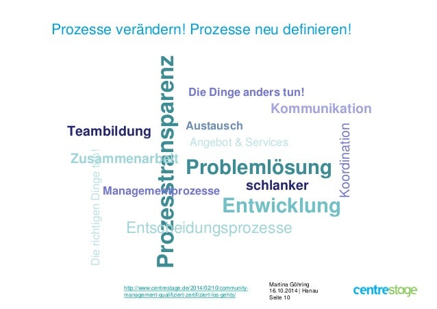 Prozesse verändern! Prozesse neu definieren!  Die richtigen Dinge tun! Die Dinge anders tun!  schlanker  Martina Göhring  ...