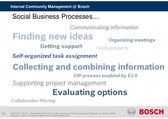 Internal Community Management @ Bosch  Social Business Processes…  G40/PJ-E2.0 | 09.2014 | © Robert Bosch GmbH 2014. All r...