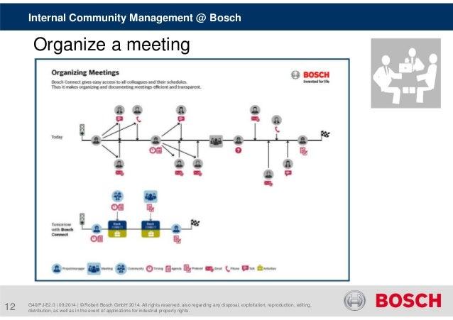 Internal Community Management @ Bosch  Organize a meeting  G40/PJ-E2.0 | 09.2014 | © Robert Bosch GmbH 2014. All rights re...