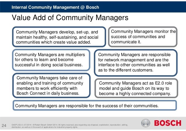 Internal Community Management @ Bosch  Value Add of Community Managers  Community Managers develop, set-up, and  maintain ...