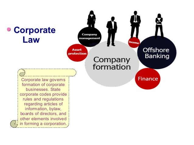 "role and function of law business The function and role of law in business and society require an understanding of the definition, according to melvin (2011) ""law is a body of rules of action or conduct prescribed by controlling authority, and having legal binding force"" (pg4."
