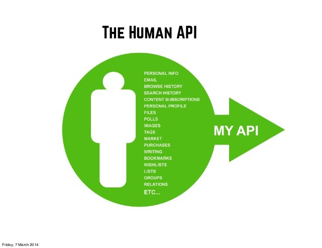 The Human API  Friday, 7 March 2014