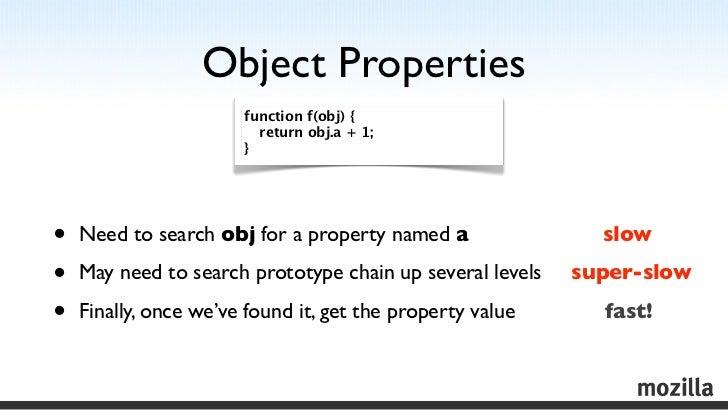 Object Properties                       function f(obj) {                         return obj.a + 1;                       ...
