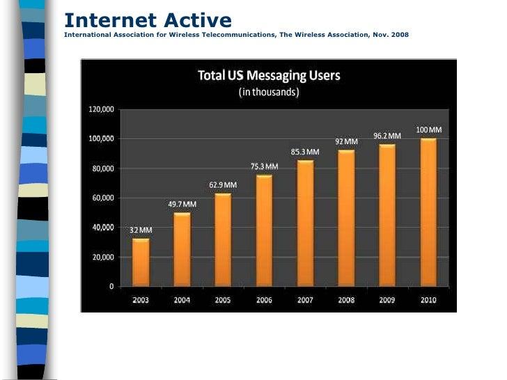 Internet Active International Association for Wireless Telecommunications, The Wireless Association, Nov. 2008