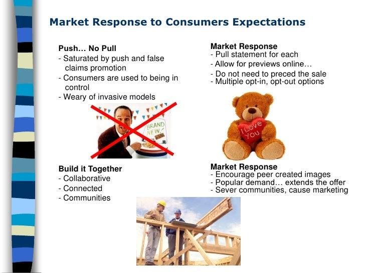 Market Response to Consumers Expectations                                      Market Response  Push… No Pull             ...