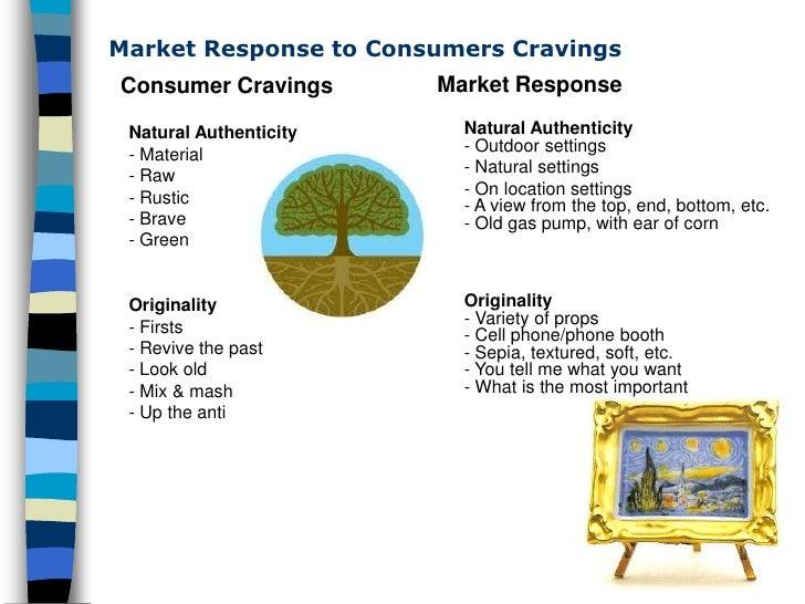 Market Response to Consumers Cravings                         Market Response Consumer Cravings                           ...