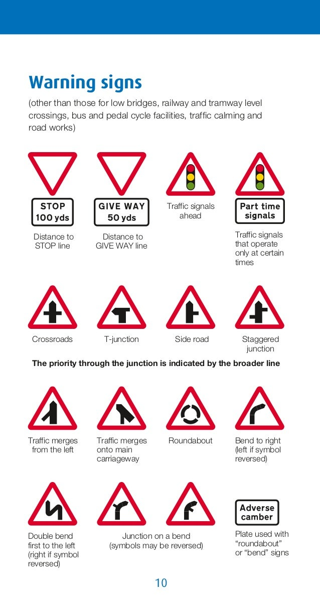 Triangle Road Signs >> Know Your Traffic Signs