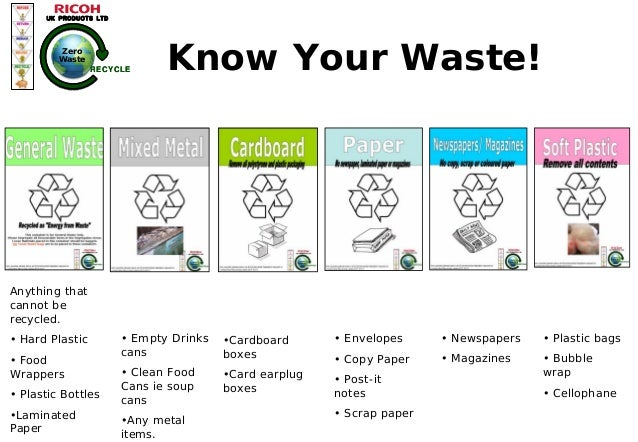 R UK PRODUCTS LTD  Zero Waste  RECYCLE  Know Your Waste!  Anything that cannot be recycled. • Empty Drinks cans  •Cardboar...