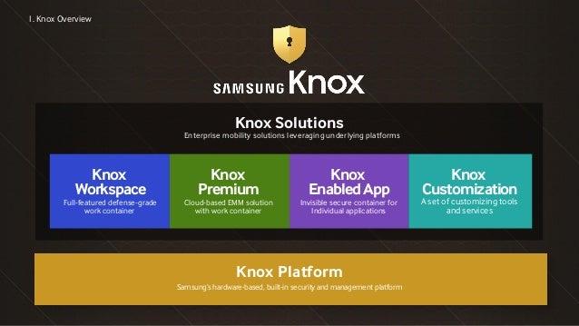 Knox Customization Sales Deck