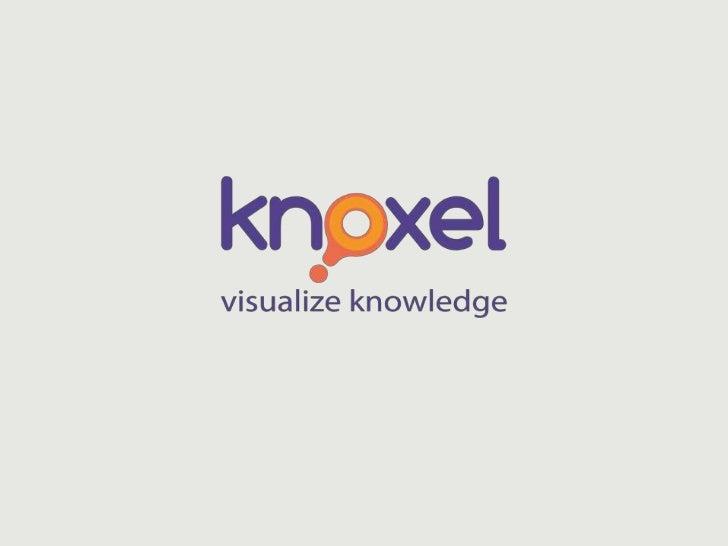Avec KNOXEL     1 graphiqueEn moins d'1 seconde  En 1 clic de souris