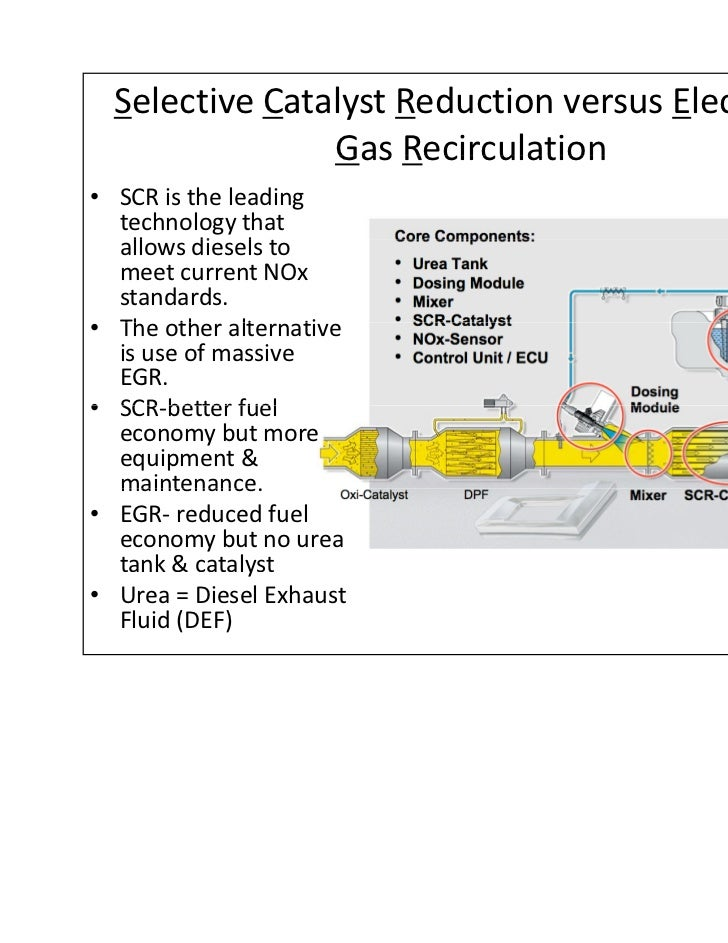 Fuel Economy & Idle Reduction