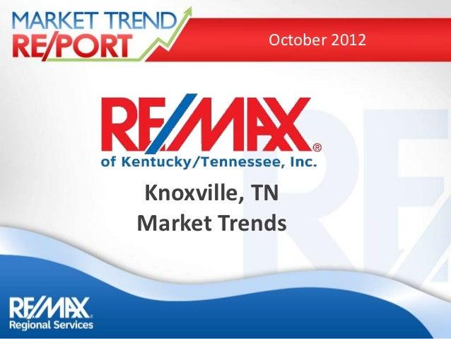 October 2012Knoxville, TNMarket Trends