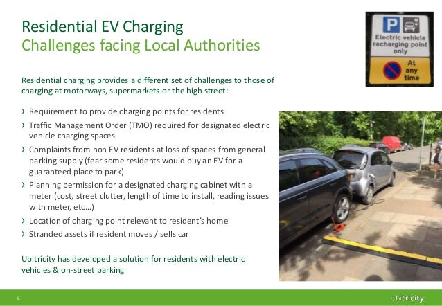 Challenges Facing Electric Cars