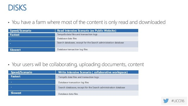 Server Configuration – Collation  SharePoint server 2013 is built to use Latin1_General_CI_AS_KS_WS. This is a quote from...